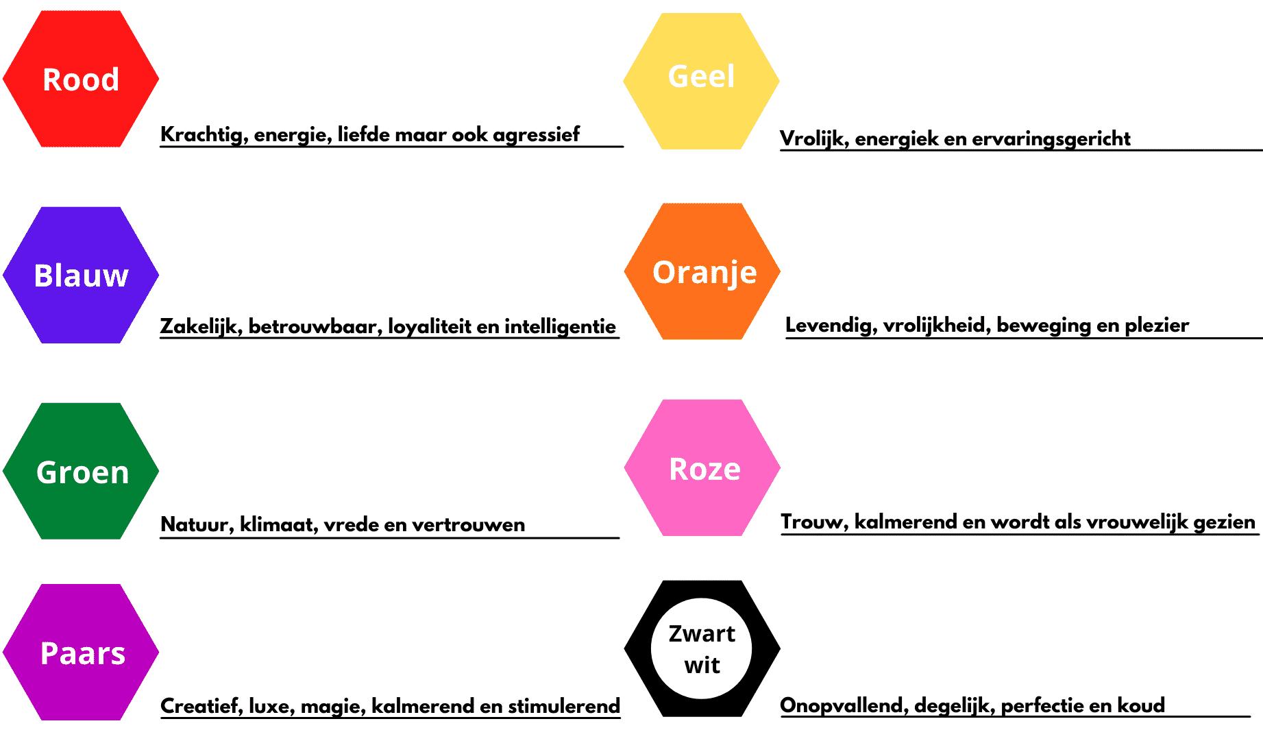 De eigenschappen van kleuren