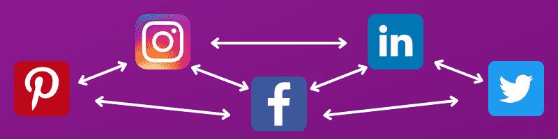 Social mediakanalen cirkel